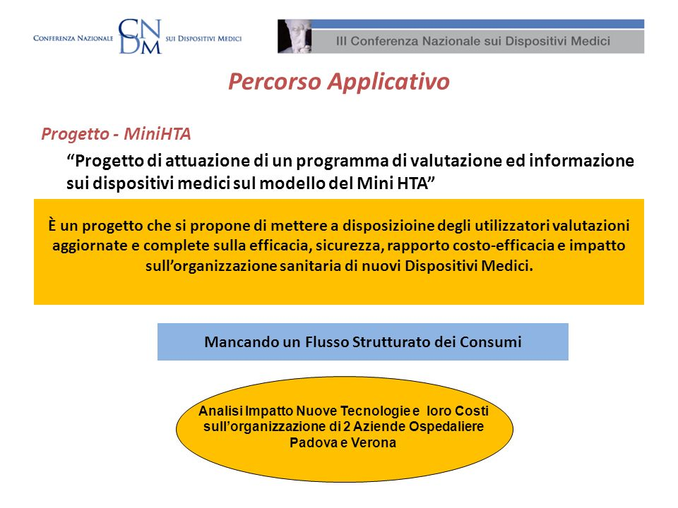 Percorso Applicativo