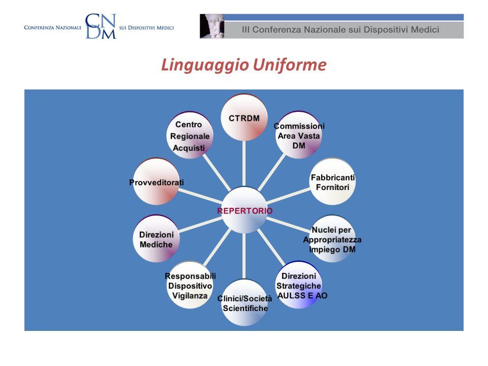 Linguaggio Uniforme