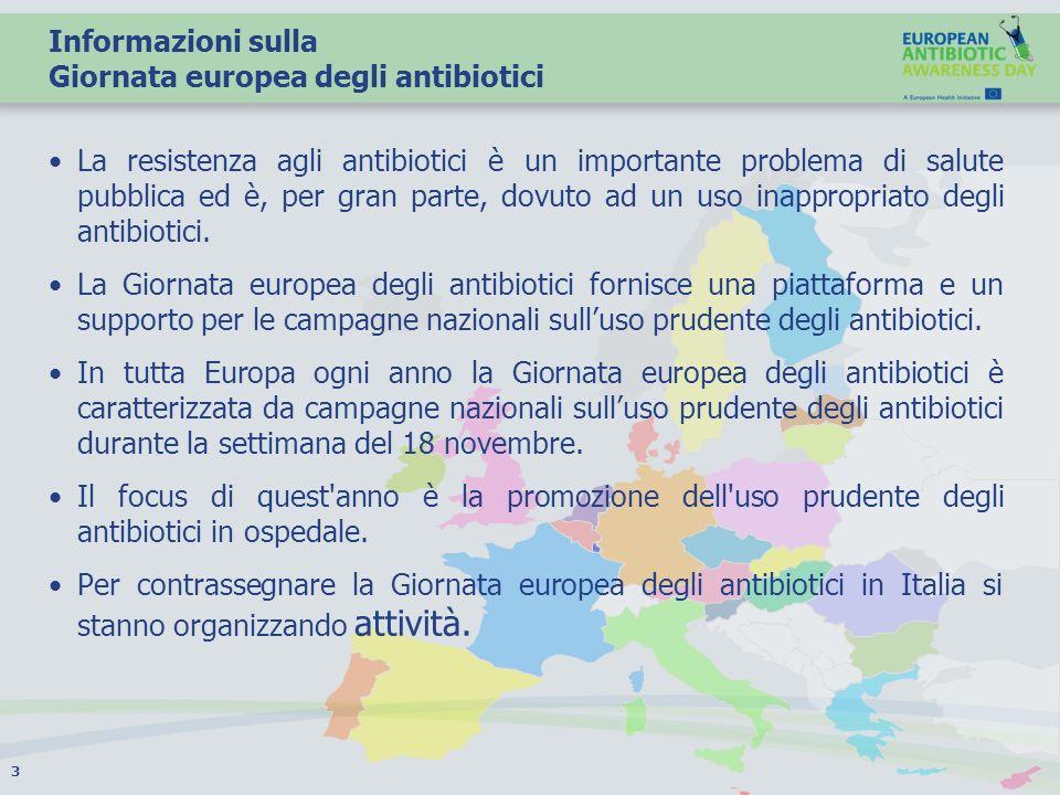 Informazioni sulla Giornata europea degli antibiotici