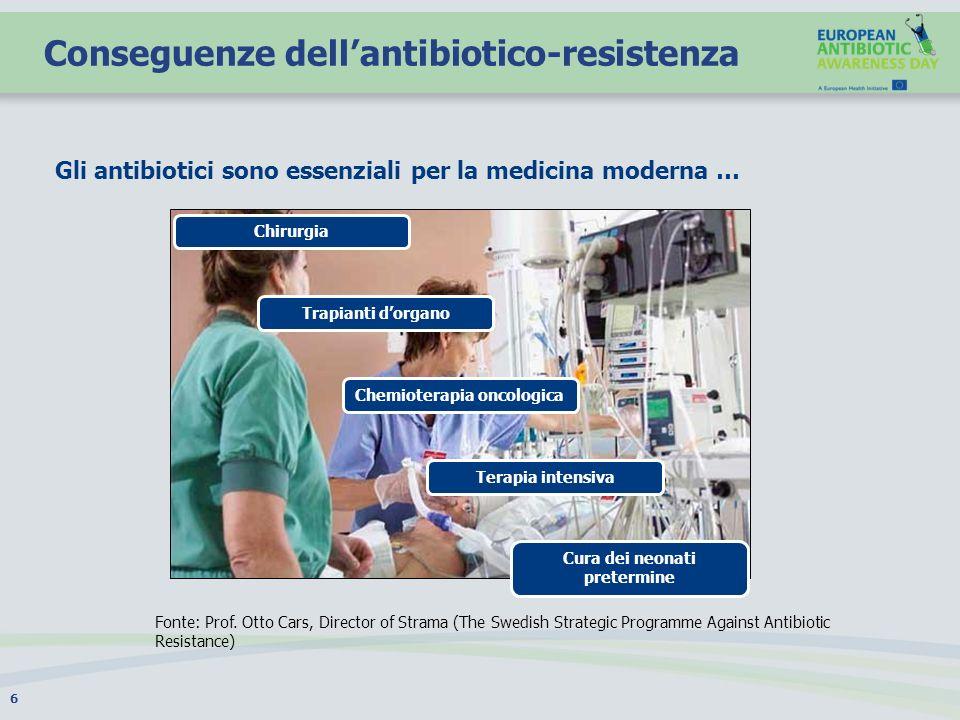 Conseguenze dell'antibiotico-resistenza