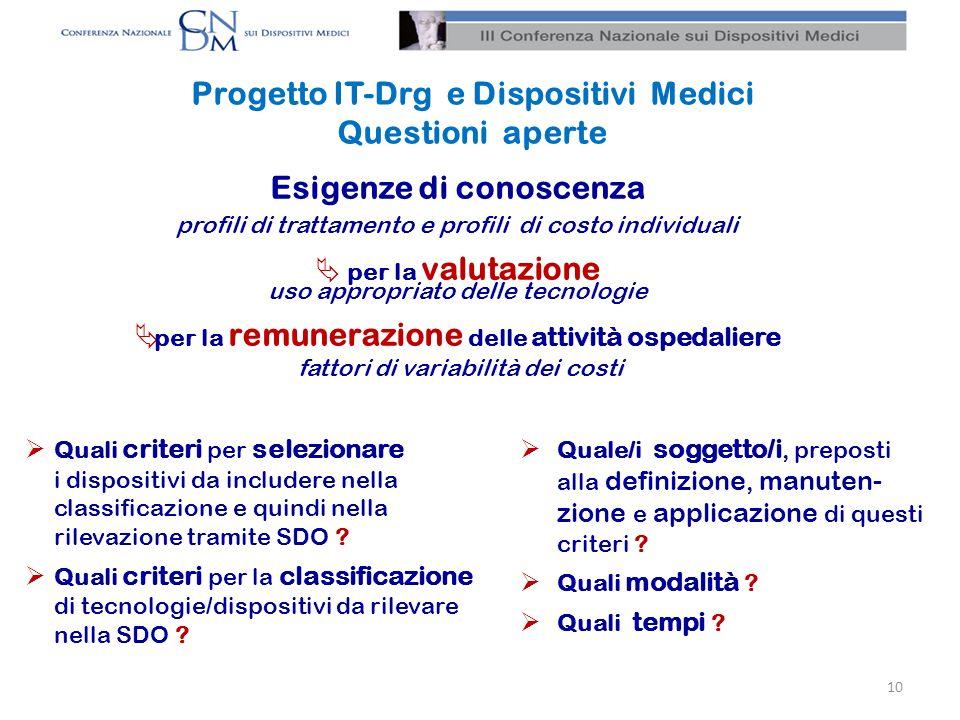 Progetto IT-Drg e Dispositivi Medici Questioni aperte