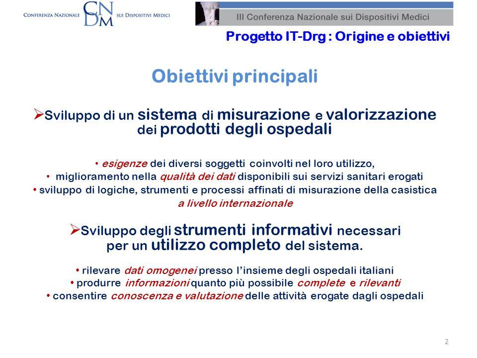 Obiettivi principali Progetto IT-Drg : Origine e obiettivi