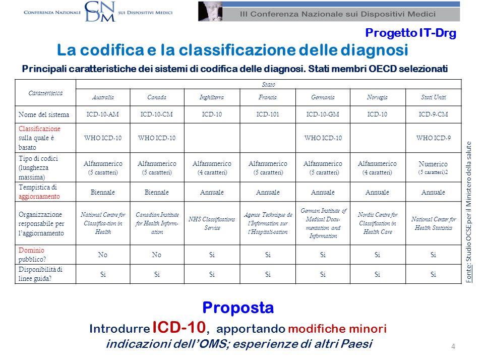 La codifica e la classificazione delle diagnosi