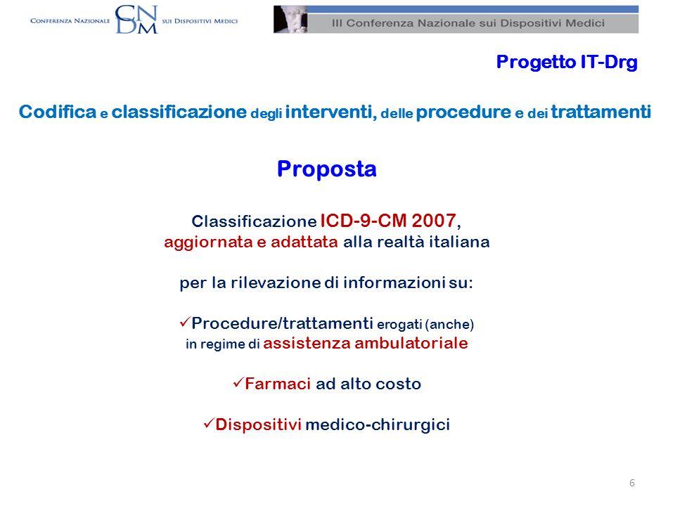 Proposta Progetto IT-Drg