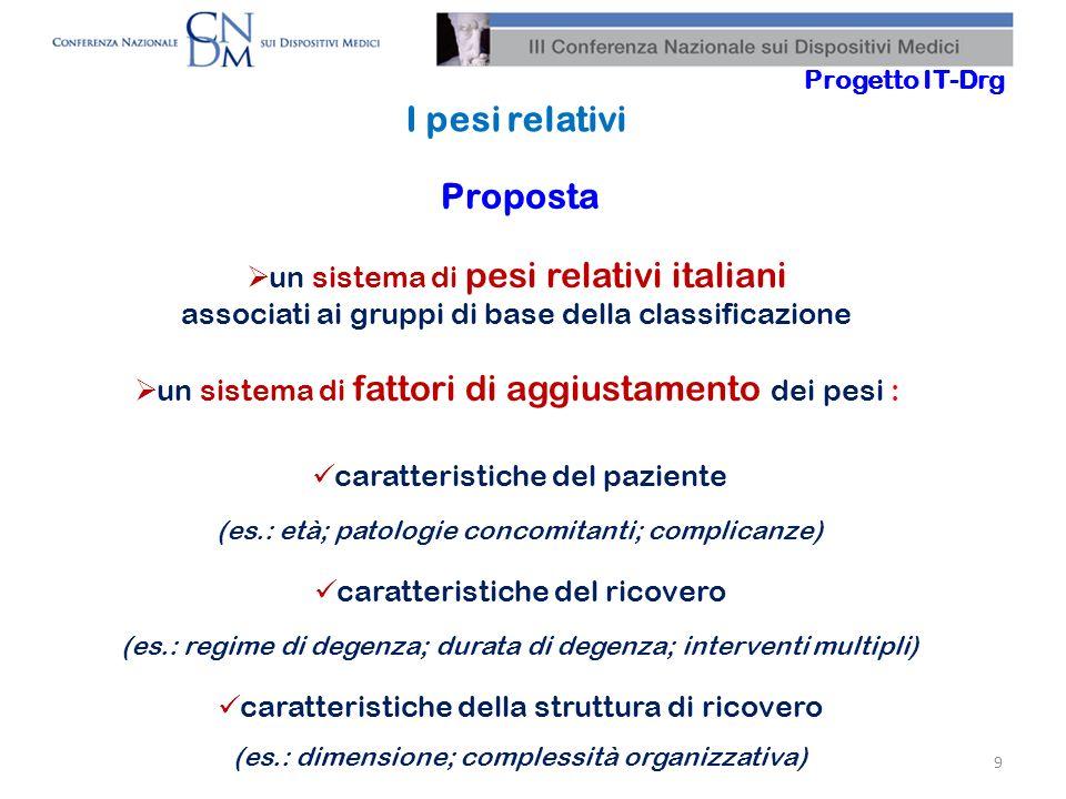 I pesi relativi un sistema di pesi relativi italiani