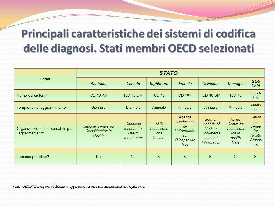 Principali caratteristiche dei sistemi di codifica delle diagnosi