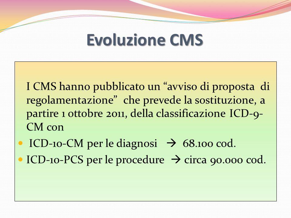 Evoluzione CMS