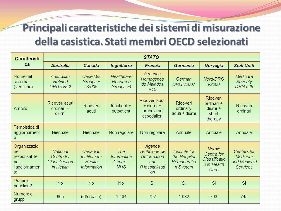 Principali caratteristiche dei sistemi di misurazione della casistica