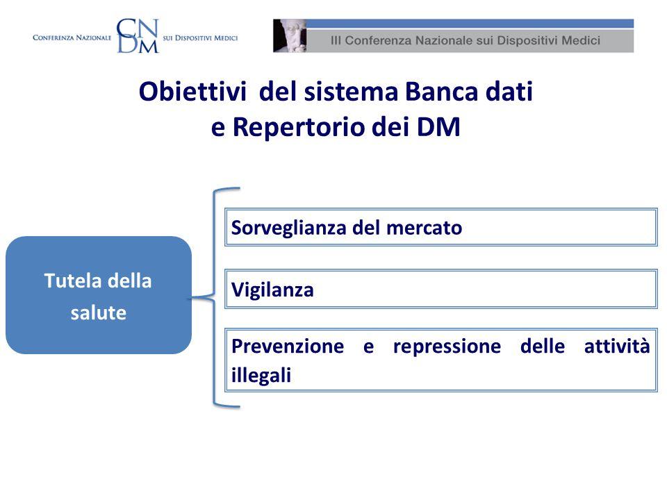 Obiettivi del sistema Banca dati