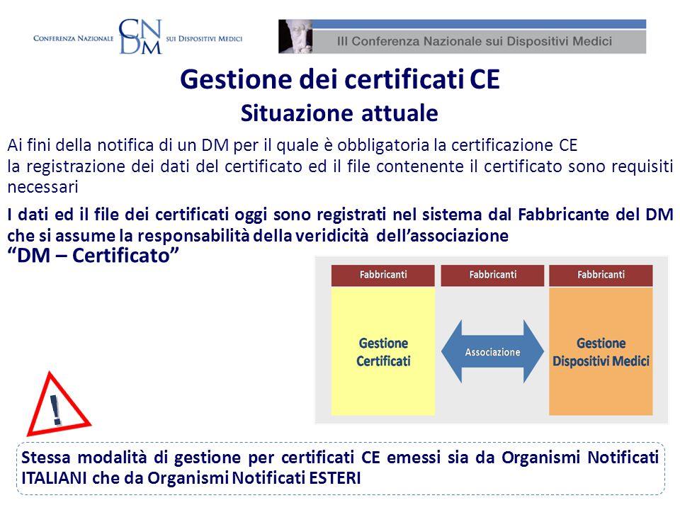 Gestione dei certificati CE