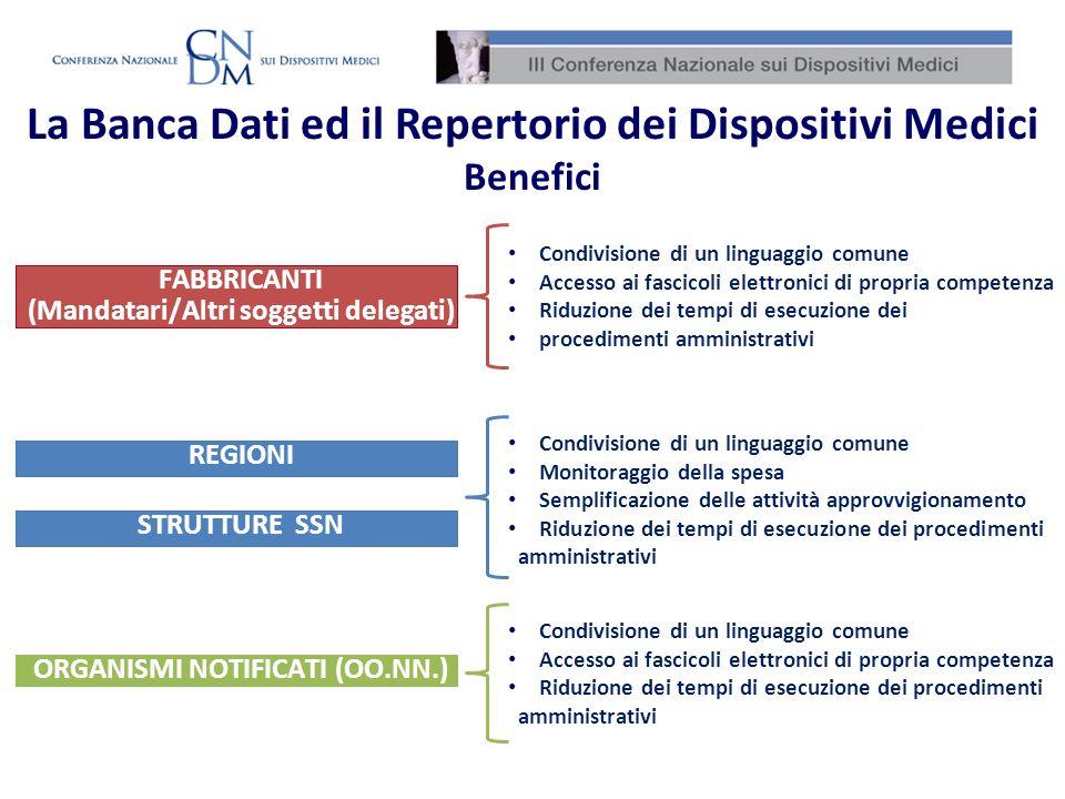 La Banca Dati ed il Repertorio dei Dispositivi Medici Benefici