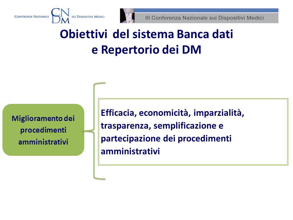 Obiettivi del sistema Banca dati e Repertorio dei DM