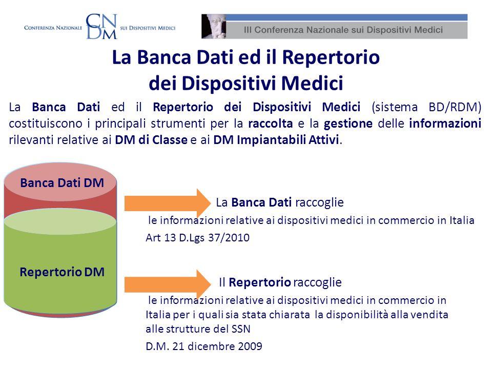La Banca Dati ed il Repertorio dei Dispositivi Medici