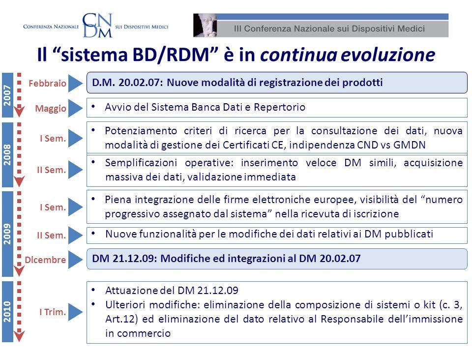 Il sistema BD/RDM è in continua evoluzione