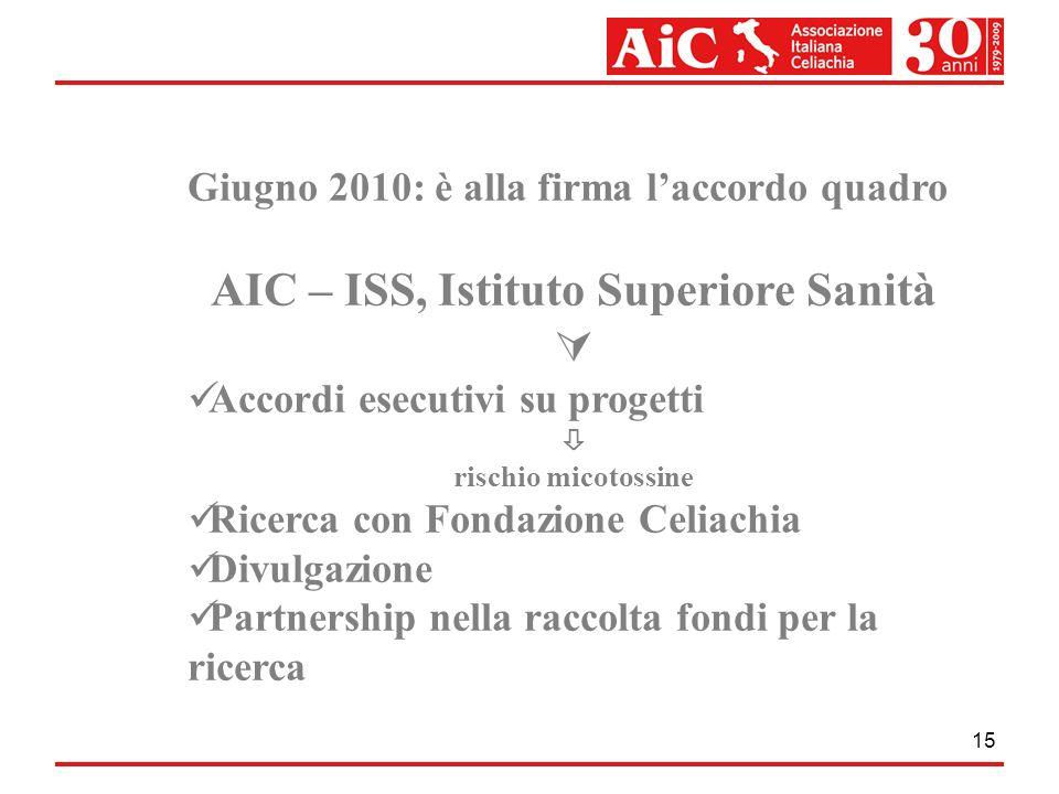 AIC – ISS, Istituto Superiore Sanità