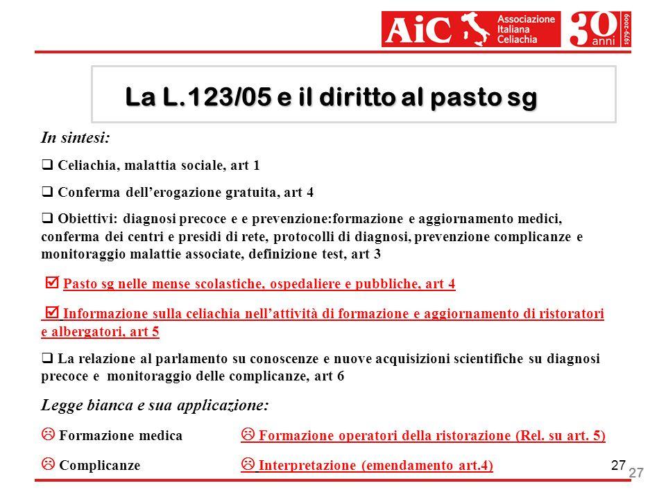 La L.123/05 e il diritto al pasto sg