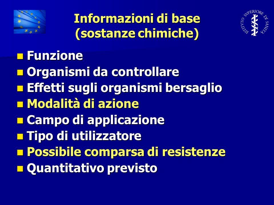 Informazioni di base (sostanze chimiche)