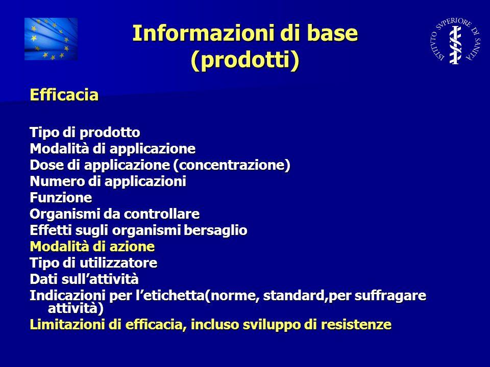 Informazioni di base (prodotti)