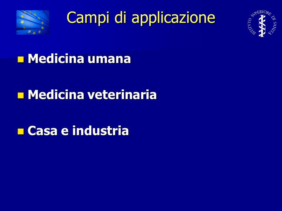 Campi di applicazione Medicina umana Medicina veterinaria