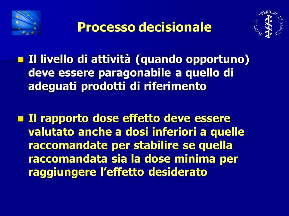 Processo decisionale Il livello di attività (quando opportuno) deve essere paragonabile a quello di adeguati prodotti di riferimento.