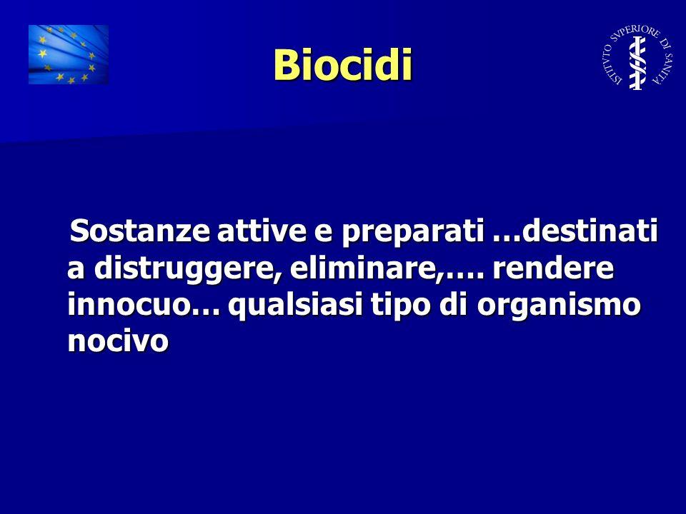 Biocidi Sostanze attive e preparati …destinati a distruggere, eliminare,….