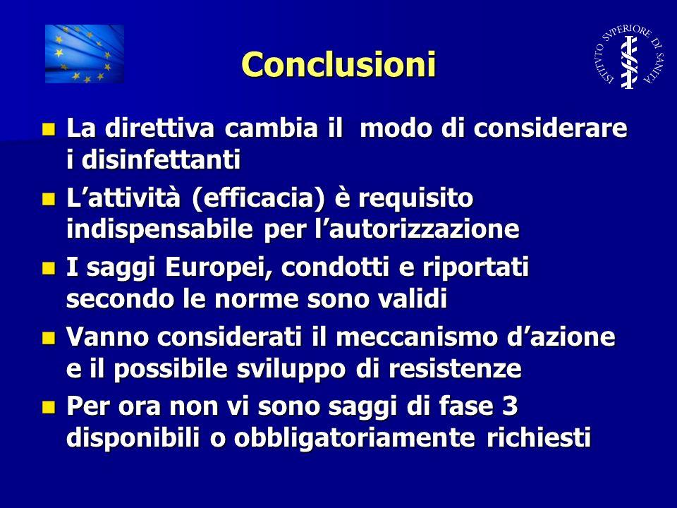 Conclusioni La direttiva cambia il modo di considerare i disinfettanti