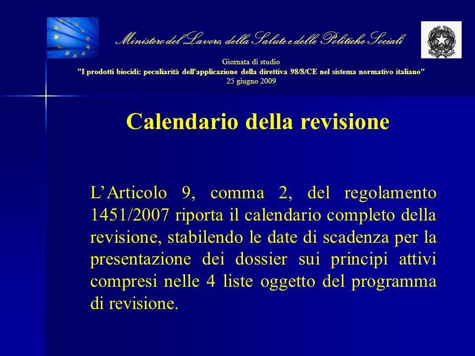 Calendario della revisione