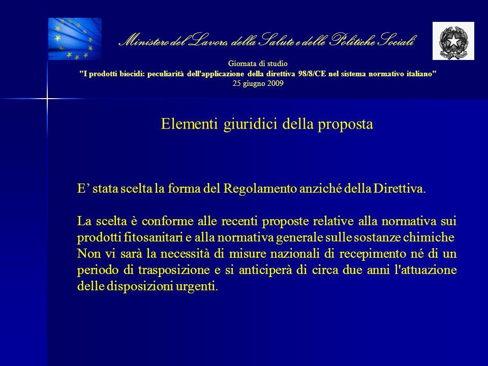 Elementi giuridici della proposta