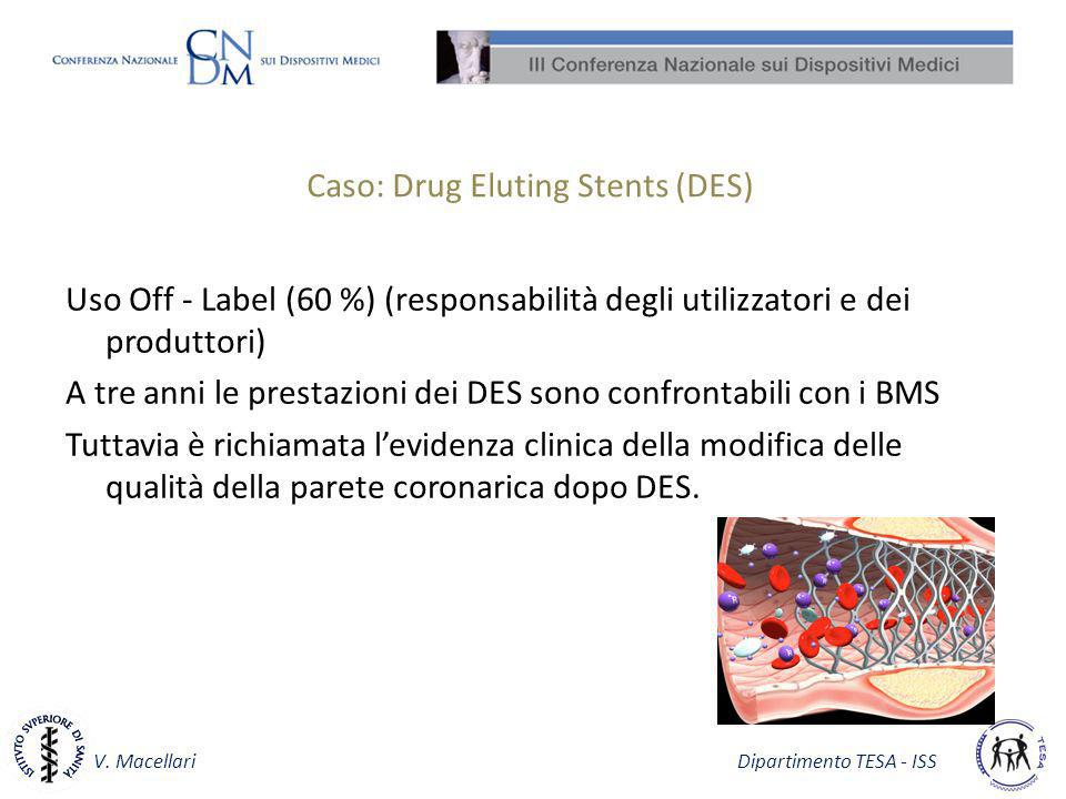 Caso: Drug Eluting Stents (DES)