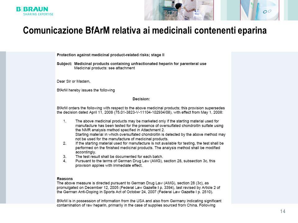 Comunicazione BfArM relativa ai medicinali contenenti eparina