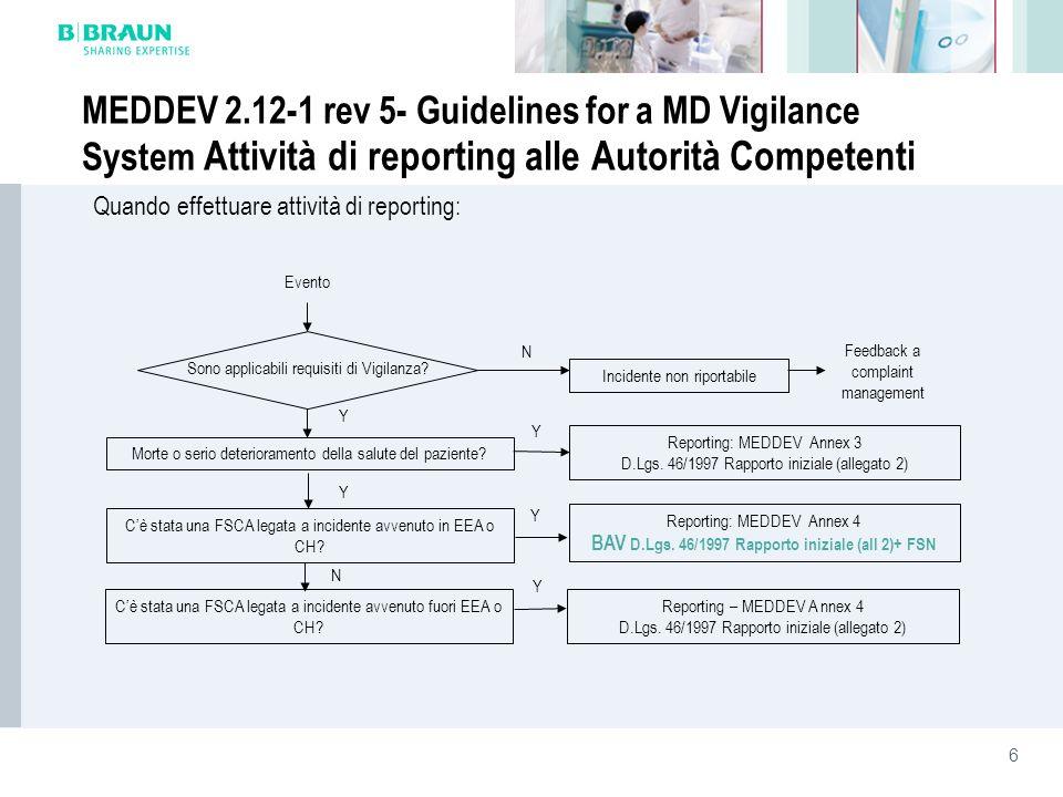 MEDDEV 2.12-1 rev 5- Guidelines for a MD Vigilance System Attività di reporting alle Autorità Competenti