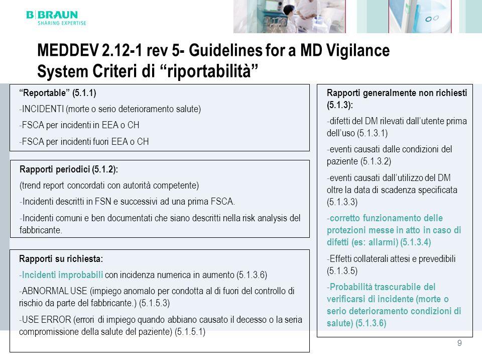 MEDDEV 2.12-1 rev 5- Guidelines for a MD Vigilance System Criteri di riportabilità