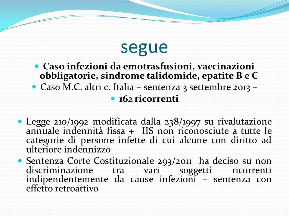 Caso M.C. altri c. Italia – sentenza 3 settembre 2013 –