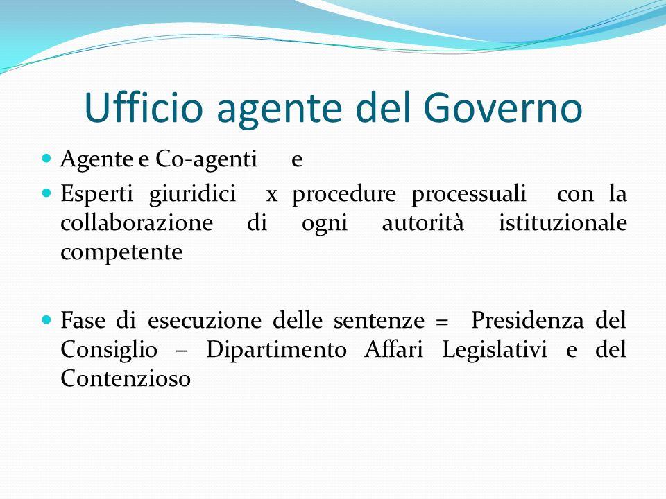 Ufficio agente del Governo
