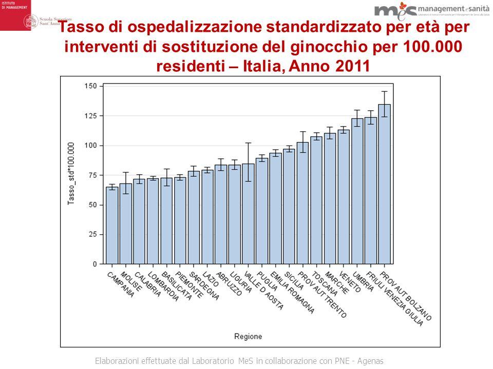 Tasso di ospedalizzazione standardizzato per età per interventi di sostituzione del ginocchio per 100.000 residenti – Italia, Anno 2011