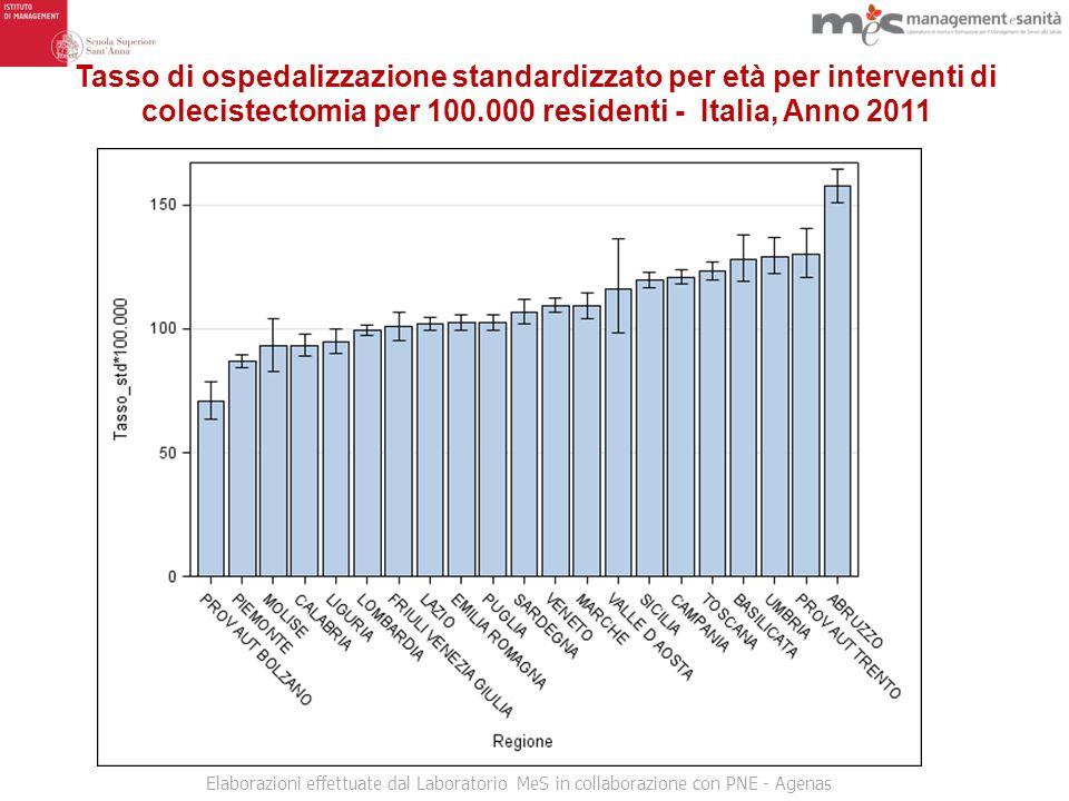 Tasso di ospedalizzazione standardizzato per età per interventi di colecistectomia per 100.000 residenti - Italia, Anno 2011
