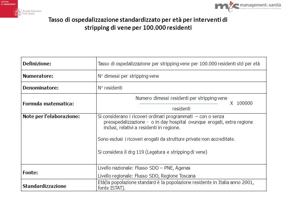 Numero dimessi residenti per stripping vene