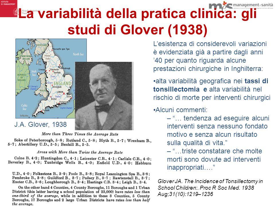 La variabilità della pratica clinica: gli studi di Glover (1938)
