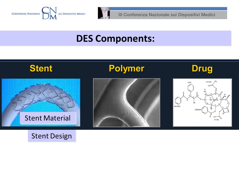 DES Components: Stent Material Stent Design