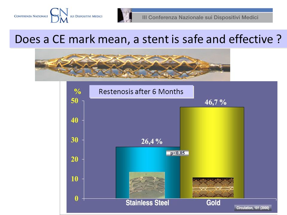 Does a CE mark mean, a stent is safe and effective