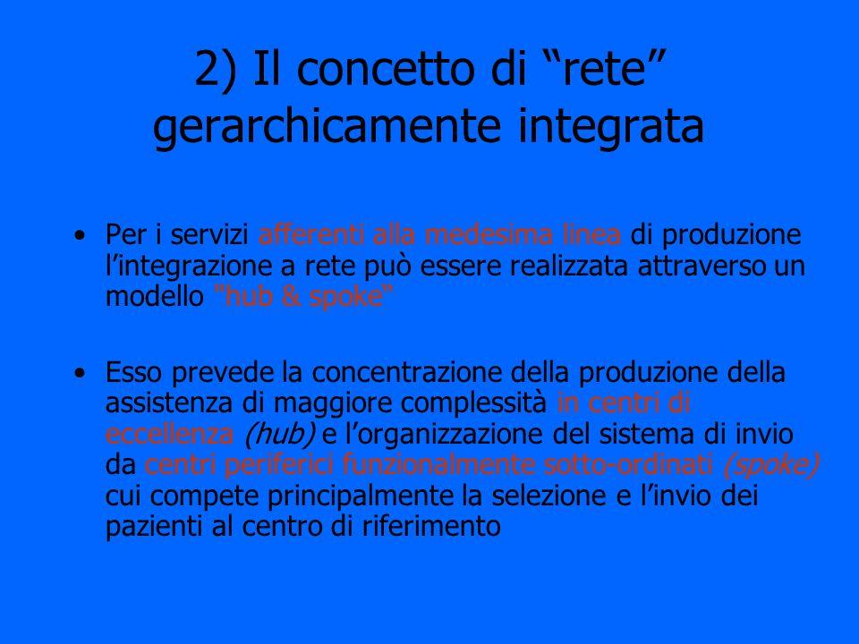 2) Il concetto di rete gerarchicamente integrata