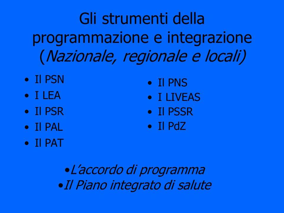 Gli strumenti della programmazione e integrazione (Nazionale, regionale e locali)