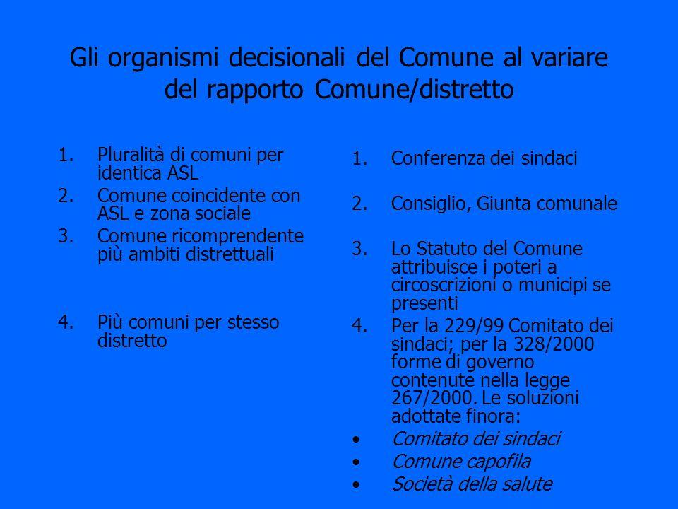 Gli organismi decisionali del Comune al variare del rapporto Comune/distretto