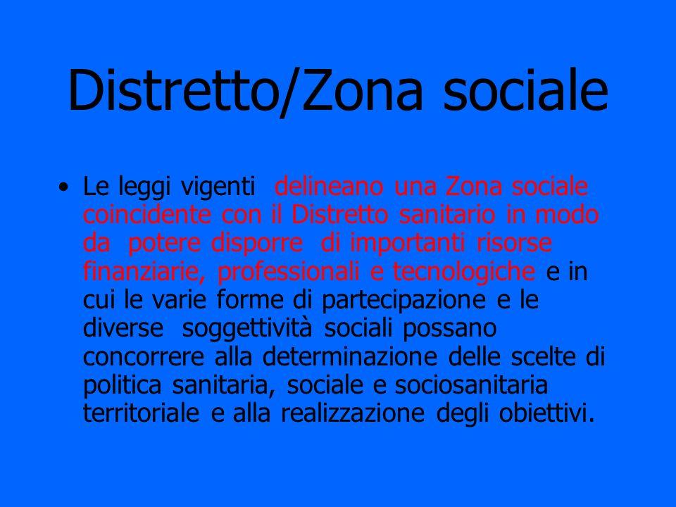 Distretto/Zona sociale