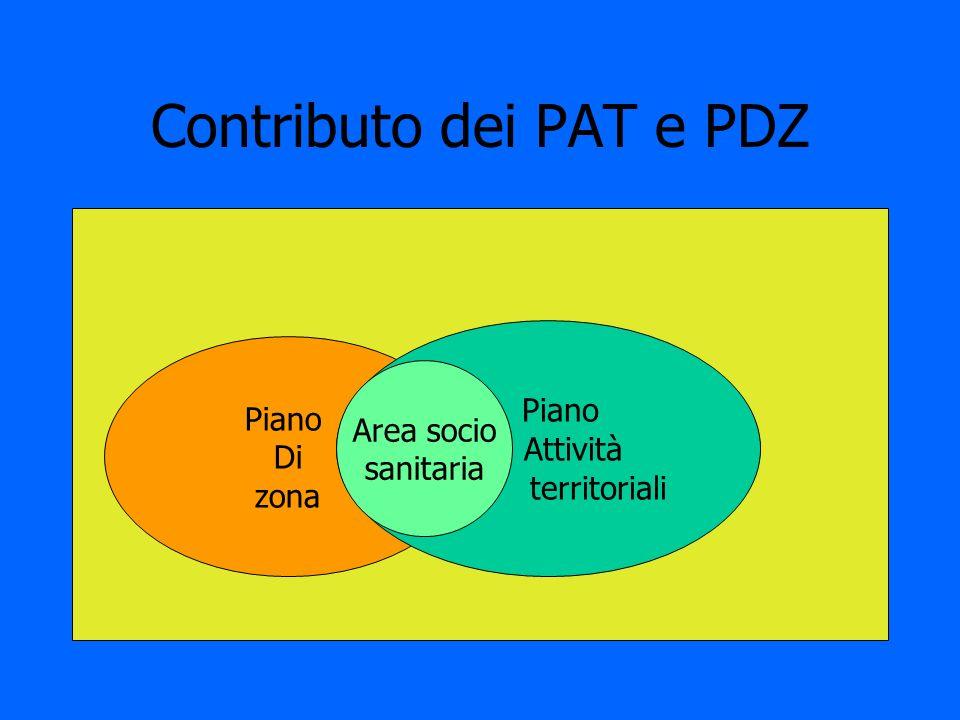 Contributo dei PAT e PDZ