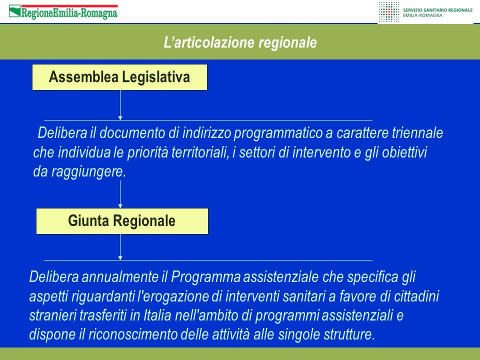 L'articolazione regionale Assemblea Legislativa