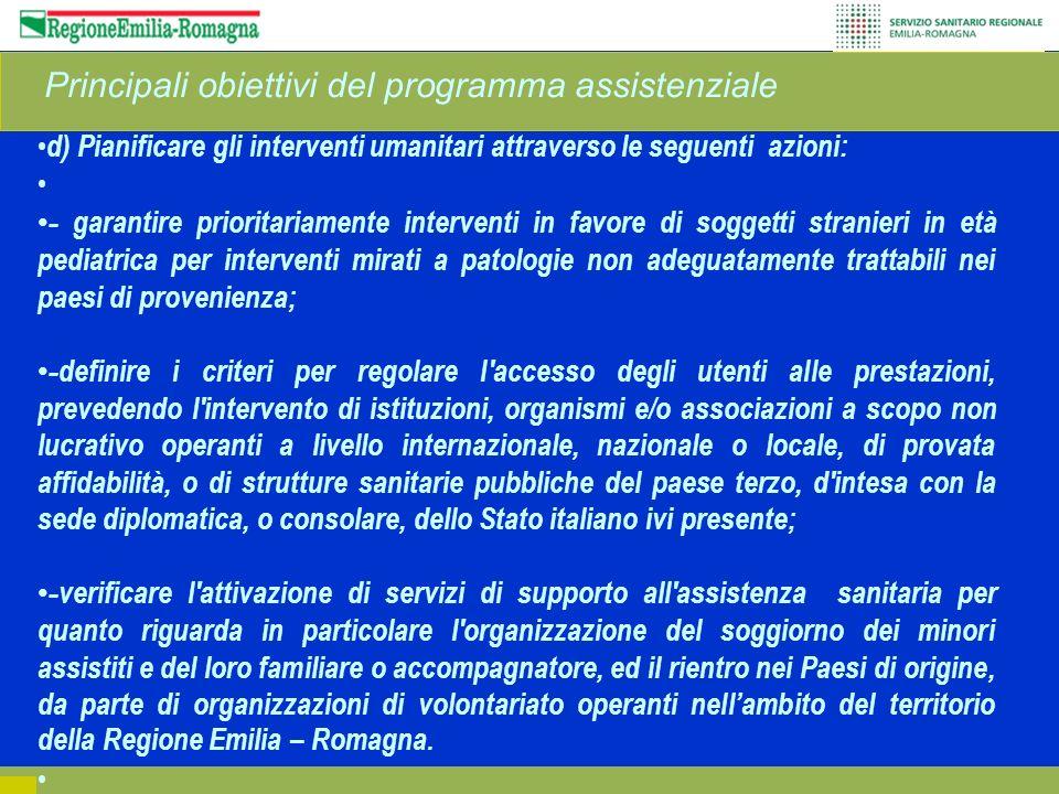 Principali obiettivi del programma assistenziale
