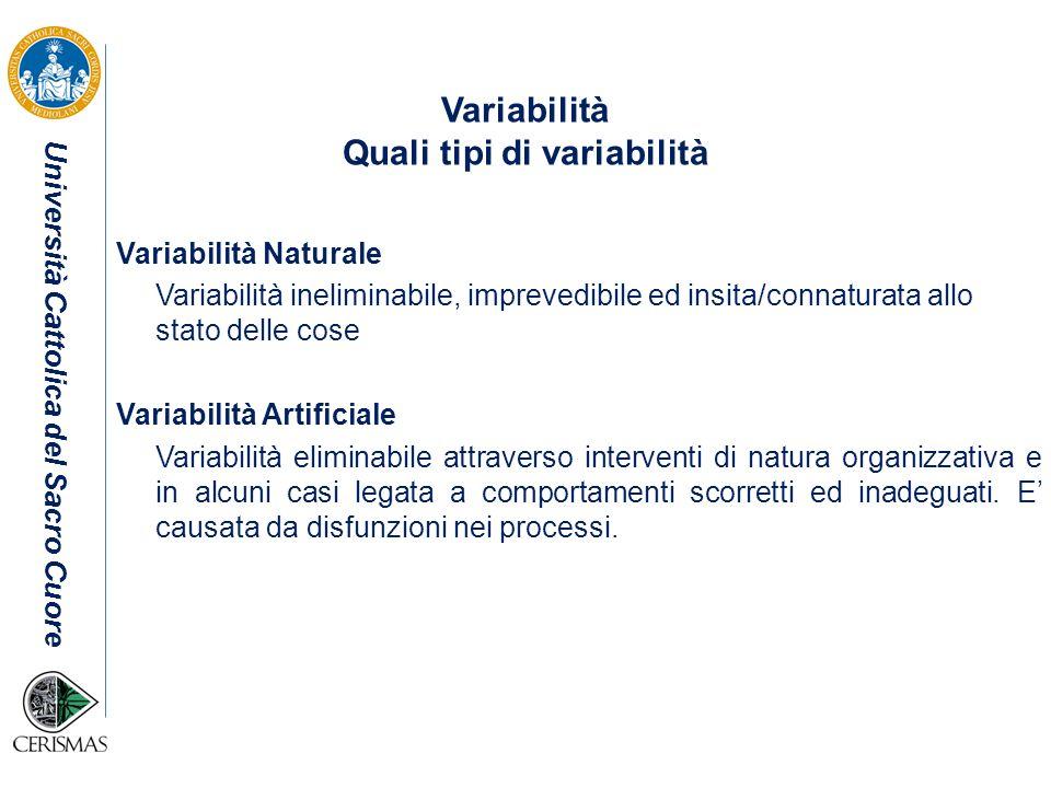 Variabilità Quali tipi di variabilità