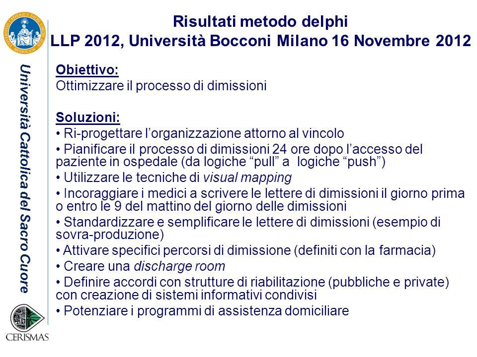Risultati metodo delphi LLP 2012, Università Bocconi Milano 16 Novembre 2012
