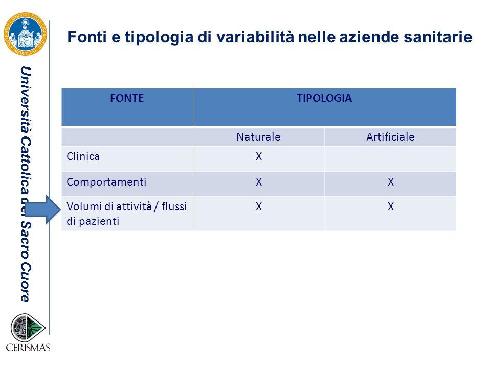 Fonti e tipologia di variabilità nelle aziende sanitarie